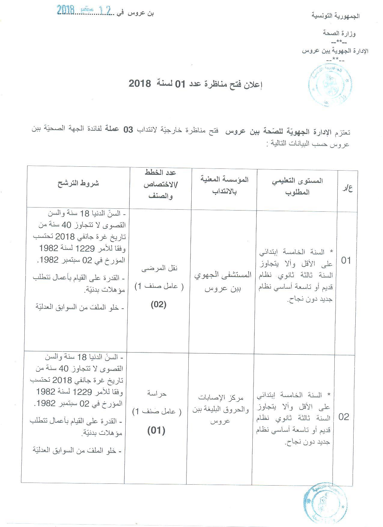 fee9d2425 الادارة الجهوية للصحة بن عروس : انتداب 3 عملة - Ministère de la ...